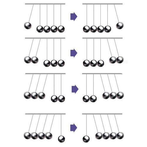 Newton Cradle Balance Balls Image 4