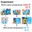 Multipurpose Skin Friendly Sport Towel Image 3