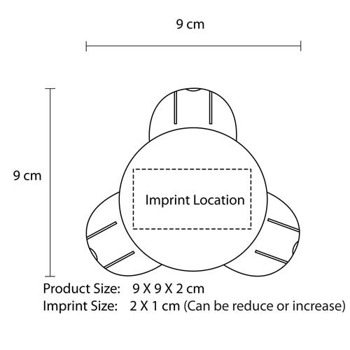 Three Color Circle Highlighter Imprint Image