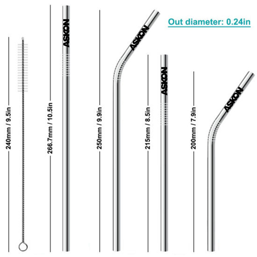 Trendy Stainless Steel Drinking Straw Set Image 4
