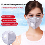 مضاد لتلوث الهواء قابل لإعادة الإستعمال KN95 قناع وجه