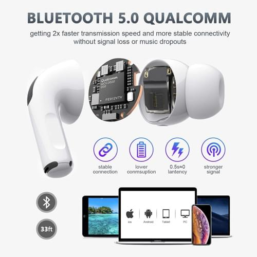 Custom Wireless Noise Cancelling Built in Mic Earbuds with Charging Case Image 1