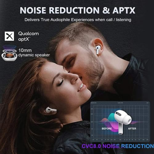 Custom Wireless Noise Cancelling Built in Mic Earbuds with Charging Case Image 5