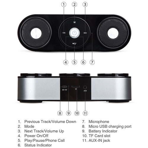 Touch Control Bluetooth Deep Bass Speaker Image 3