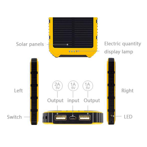 20000mAh Dual USB Solar Power Bank Image 5